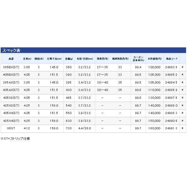 ≪'16年7月新商品!≫ シマノ スピンパワー SC 405X2ST 〔仕舞寸法 151.5cm〕 【保証書付き】 【大型商品1/代引不可】