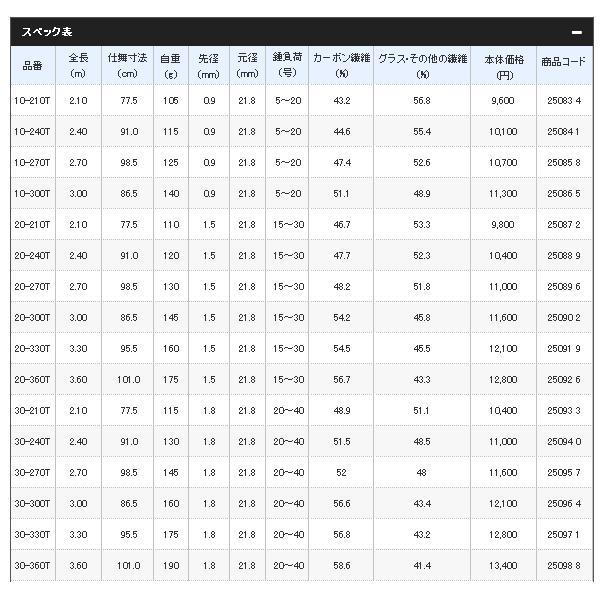 ≪'17年6月新商品!≫ シマノ 早潮 10-240T 〔仕舞寸法 91cm〕