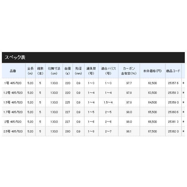 ≪'18年9月新商品!≫ シマノ ツインパルサー SZII 2.5号 485/520 〔仕舞寸法 130.0cm〕 【保証書付】
