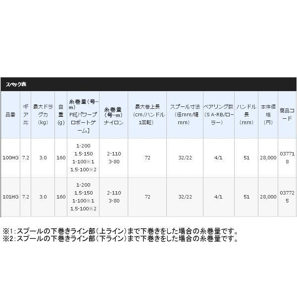 ≪'17年7月新商品!≫ シマノ ステファーノ SS 100HG