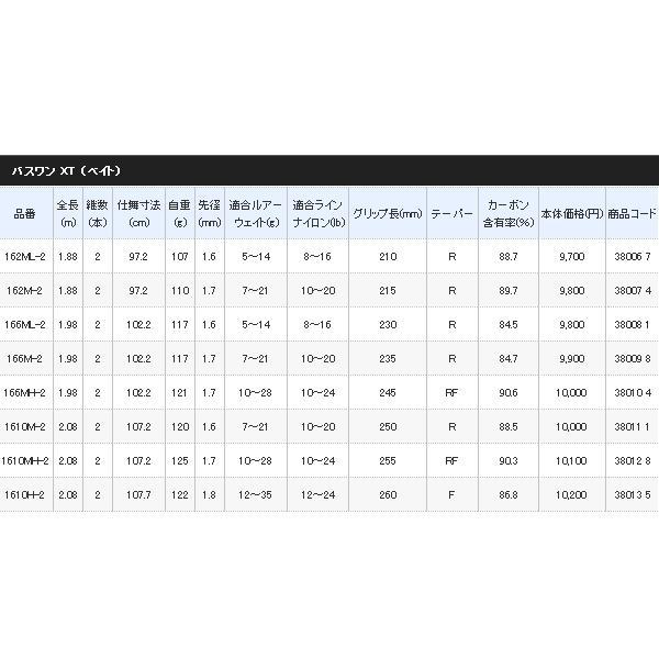 ≪'18年2月新商品!≫ シマノ バスワン XT (ベイト) 1610H-2 〔仕舞寸法 107.7cm〕