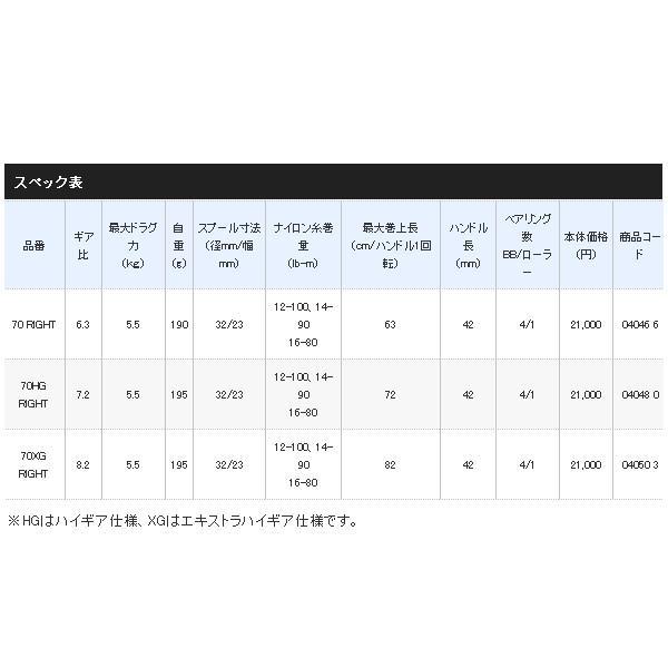 ≪'19年5月新商品!≫ シマノ '19 SLX MGL 70XG (右) [5月発売予定/ご予約受付中]