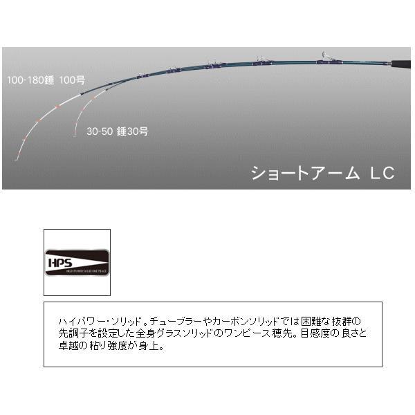 アルファタックル(alpha tackle) ショートアーム LC 80-180 〔仕舞寸法 116cm〕