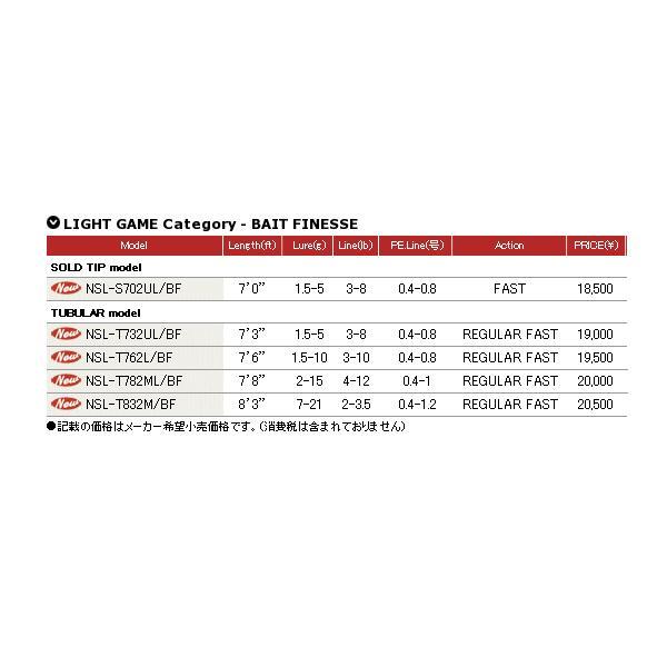 ≪新商品!≫ メジャークラフト エヌワン ライトゲームカテゴリー ベイトフィネス チューブラーモデル NSL-T832M/BF