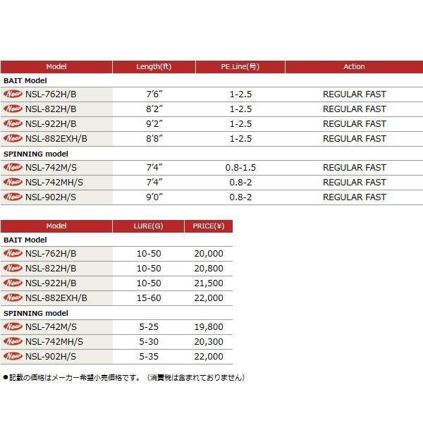 ≪新商品!≫ メジャークラフト エヌワン ハードロックカテゴリ スピニングモデル NSL-742M/S 【保証書付き】