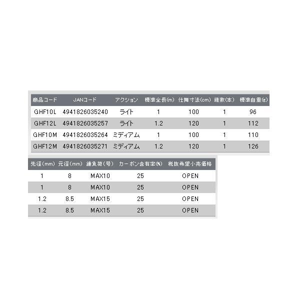≪'17年12月新商品!≫ OGK グローバル波止/船 GHF10L 〔仕舞寸法 100cm〕