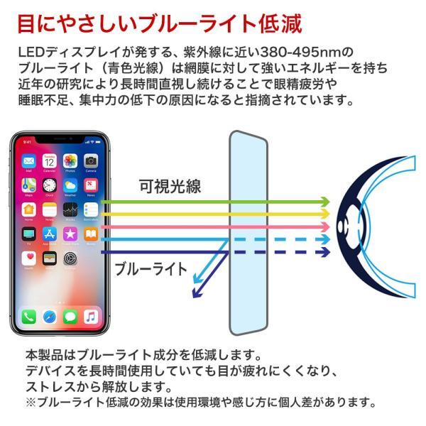 iPhone 保護フィルム ガラスフィルム ブルーライトカット 強化ガラス 9H iPhoneX iPhone10 iPhone8 iPhone7 Plus アイフォン スマホ 液晶保護シート|choupet|02