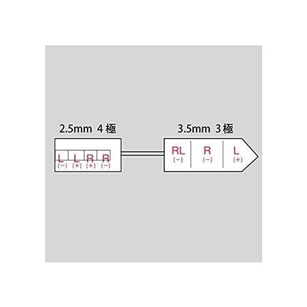 [2.5mm 4極→3.5mm3極] アンバランス変換ケーブル