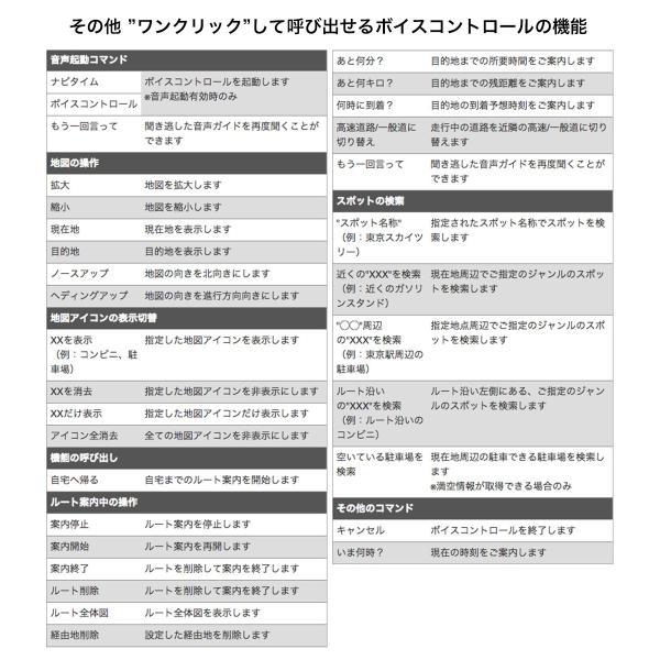 【今なら3割引中】カーナビリモコン forカーナビタイム ながら運転防止 CNR-01B cnsp-shop 03