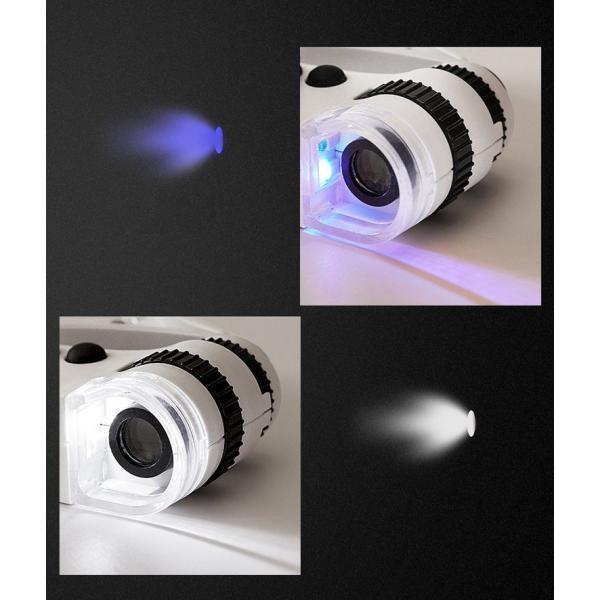 スマホ用マイクロスコープ スマホ顕微鏡 小学生 子供用 学習用 自由研究に! ピント調節可能 倍率最大50倍 UV/LEDライト搭載 スマホ撮影用