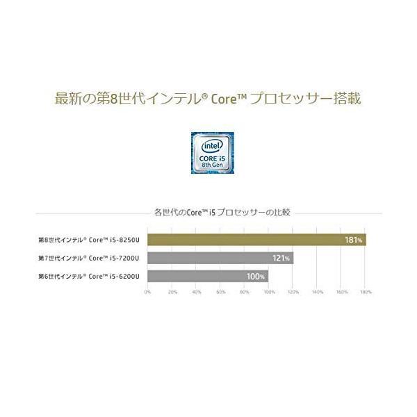 HP Pavilion 15-cu0000 第8世代Corei5 8GB DVDライター 高速無線LAN 15.6型フルHD・IPS液晶  (1TB HDD+128GB SSD) 4EL42PA-AAAA cocoawebmarket 06