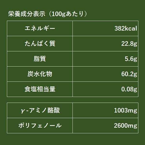 モリンガ 粒 琉球新美 300粒×1個 (メール便で送料無料) 沖縄産 モリンガ サプリ 粒タイプ cocochir 04