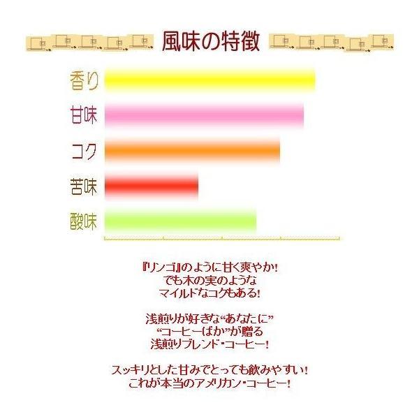 浅煎りコーヒー豆アメリカン・ブレンド-250g (メール便)|coffeebaka|02