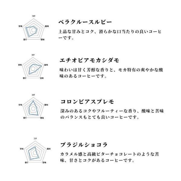 ホワイトデイ ドリップコーヒーギフト 詰め合わせ20袋 選べるデザイン|coffeeyabu|08