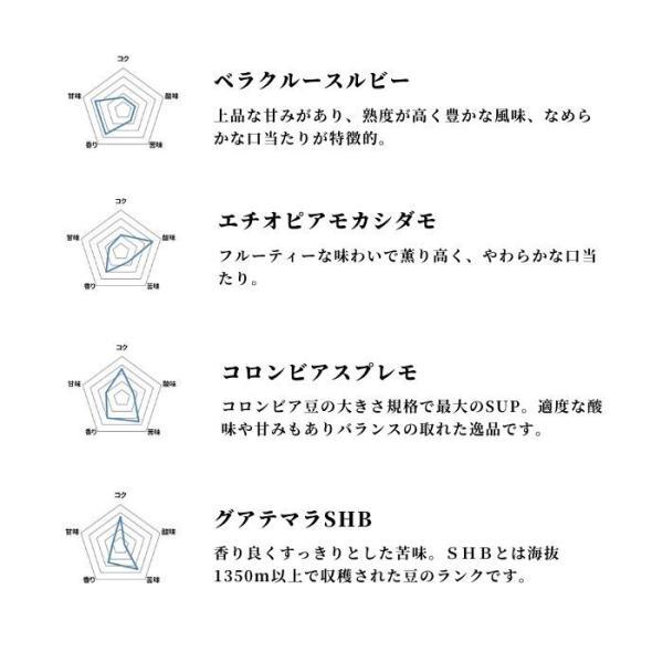バレンタイン ドリップコーヒーギフト 詰め合わせ20袋 【送料無料】|coffeeyabu|08