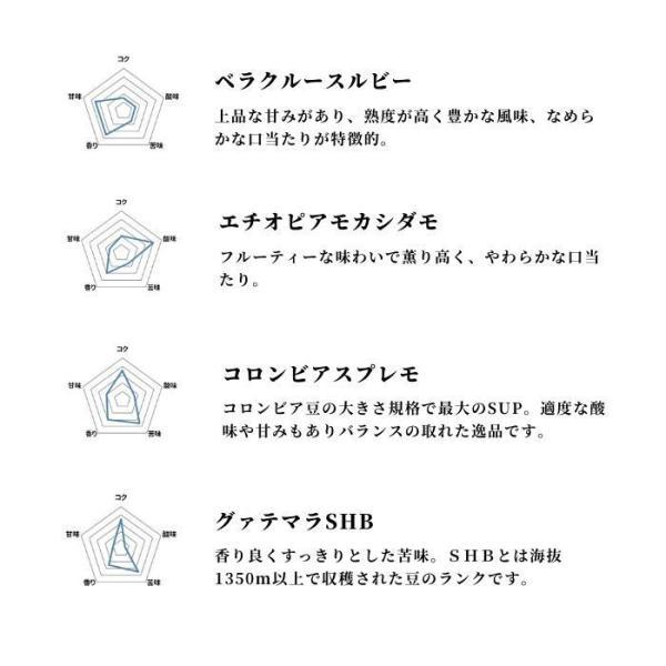 ドリップコーヒーギフト7袋 パルプ包装 1000ポッキリ|coffeeyabu|07