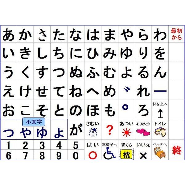 (左配列・弊社標準)コミュニケーションボード・透明文字盤・A3判|communication-board|02