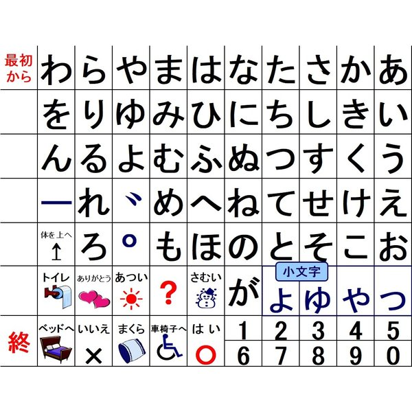 (みぎ配列)コミュニケーションボード・介護用透明文字盤・A3判 communication-board 02