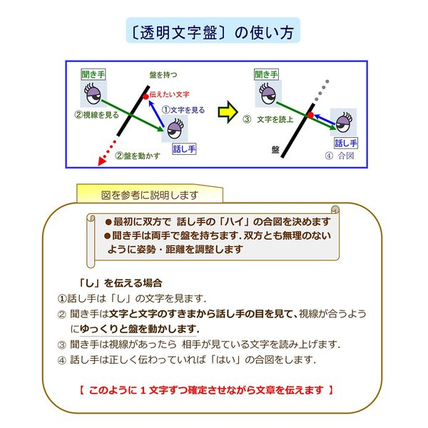 (みぎ配列)コミュニケーションボード・介護用透明文字盤・A3判 communication-board 05