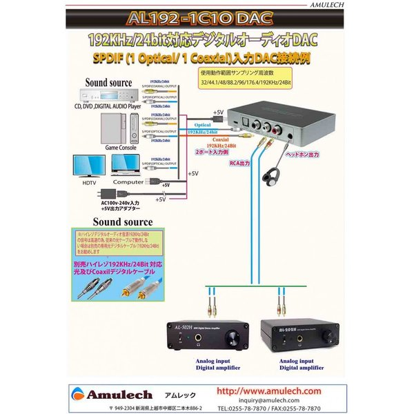 Amulech オリジナル  AL192-1C1ODAC  192kHz/24bit対応、光/同軸デジタル入力、電子ボリューム採用のプリアンプおよびヘッドホンアンプを搭載のDAコンバーター|coneypoint-store|08