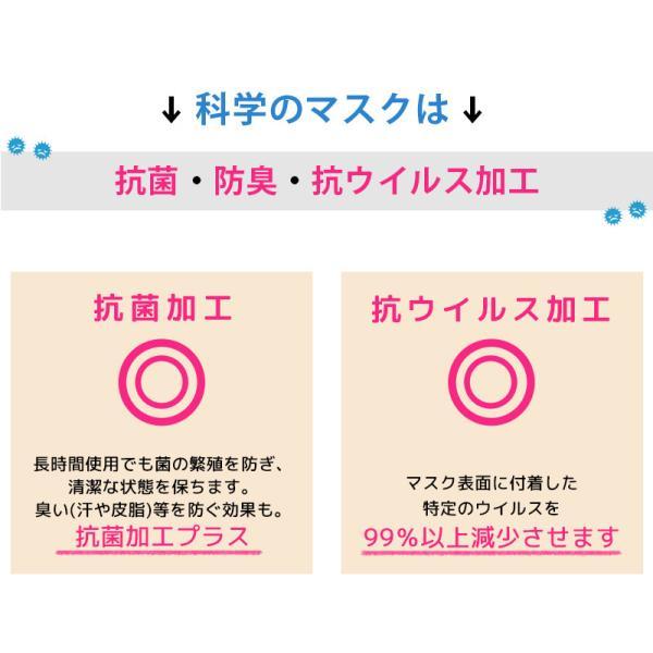 マスク 日本製 抗ウイルス 洗える 洗濯30回も抗菌・抗ウイルス効果が続く科学のマスク CONOMi 布マスク 涼しい 布マスク  夏 マスク 3-5営業日以内に配送|conomi|08