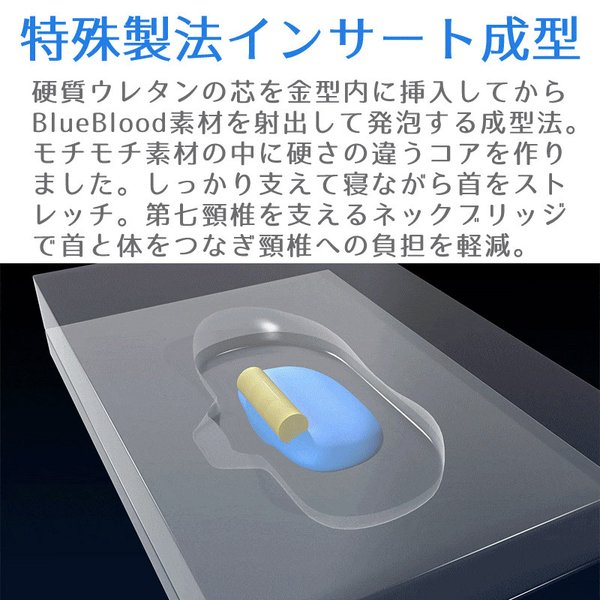 枕 肩こり 横向き寝 ブルーブラッド4Dまくら トリニティーマクラ BlueBloodピロー インサートモールディング|coolzon|06