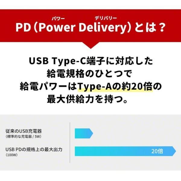 シガーソケット USB 2ポート 2連 車 充電器 iPhone Android スマホ 急速 4.8A 24V 12V 防災グッズ 車中泊 カーチャージャー タブレット 車載用品|coroya|08