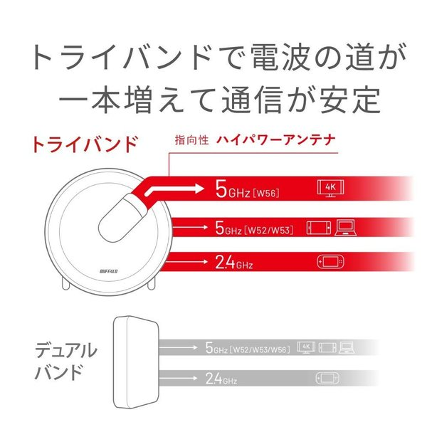 BUFFALO WiFi 無線LAN WTR-M2133HP cynthia 03