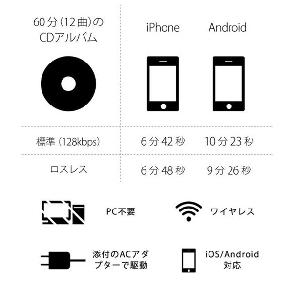 音楽CDをいつでもスマートフォンへ T Air(ティーエアー)|d-tsutayabooks|06