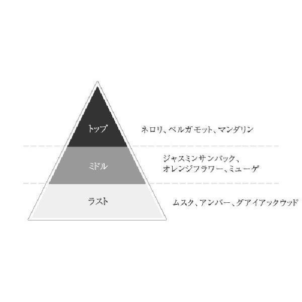 [蔦屋書店限定]J-Scent (ジェーセント) フレグランスコレクション 香水 橙マツリカ / Aurantium Jasmine Eau De Parfum 50mL d-tsutayabooks 02