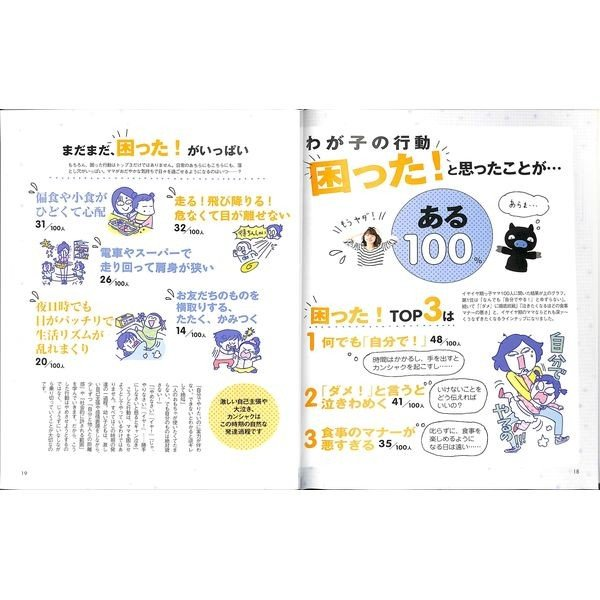 【50%OFF】イヤイヤ期Baby-mo 2017-2018年版|day-book|04