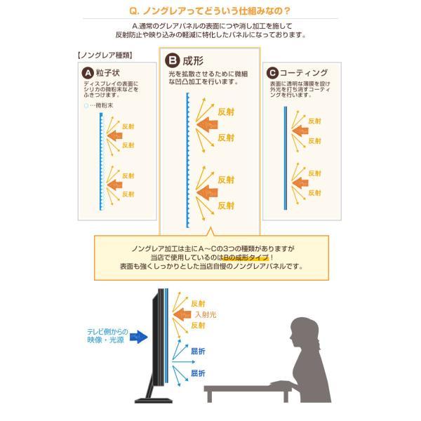 液晶テレビ保護パネル32型(32インチ)ノングレア(反射・映込防止)【重厚3ミリ】32型対応【テレビ保護カバー・4K・8K・有機EL対応】|decodecoshop|08