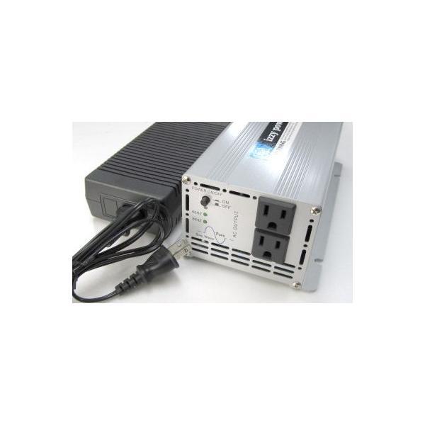 50Hz/60Hz周波数変換器100W