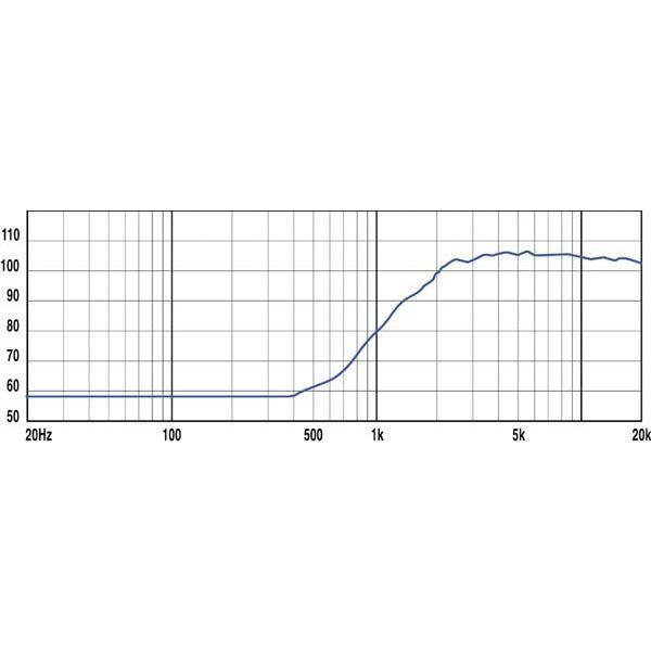 EMINENCE ツイーター APT-80 (80°円錐)