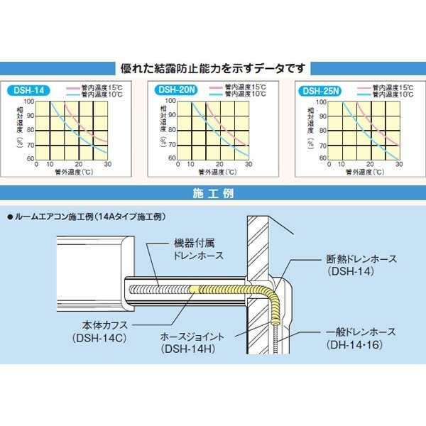 因幡電工 ドレンホース イナバ 断熱ドレンホース DSH-14