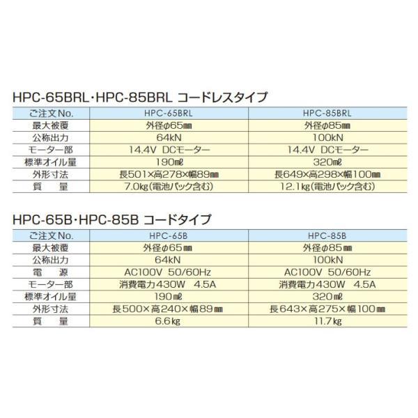 ダイア ケーブルカッター AC100Vコード式 HPC65B