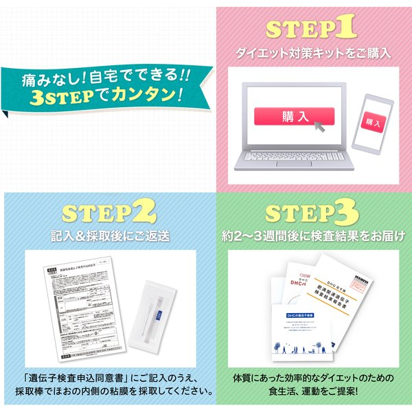 dhc 【メーカー直販】【送料無料】 DHCの 遺伝子検査 ダイエット対策キット  ( ダイエット ) |dhc|05