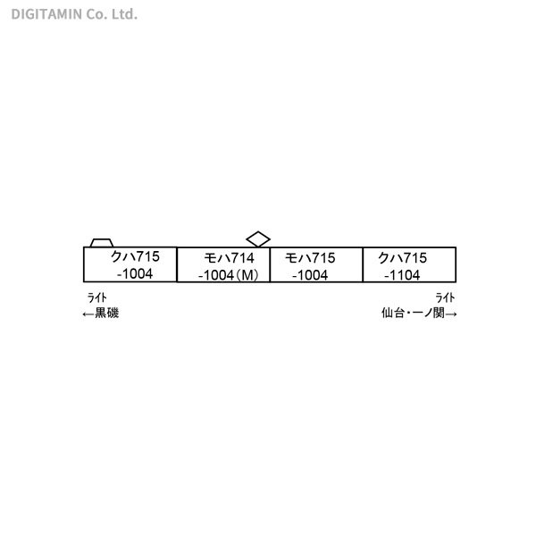 A0039マイクロエース715系1000番代グリーンライナー4両セットNゲージ鉄道模型 未定