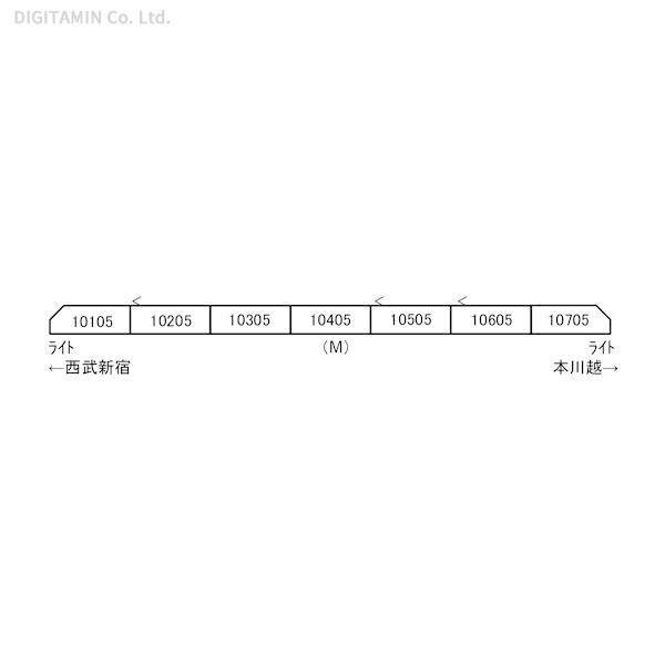 A7022マイクロエース西武鉄道10000系レッドアロークラシックラストランマーク7両セットNゲージ鉄道模型 未定