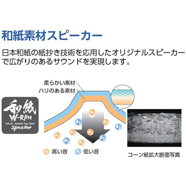 テレビ 32型 ハイビジョン 液晶テレビ 32インチ DOL32S100 新品 HDMI 地上デジタル 外付け HDD 対応 録画対応