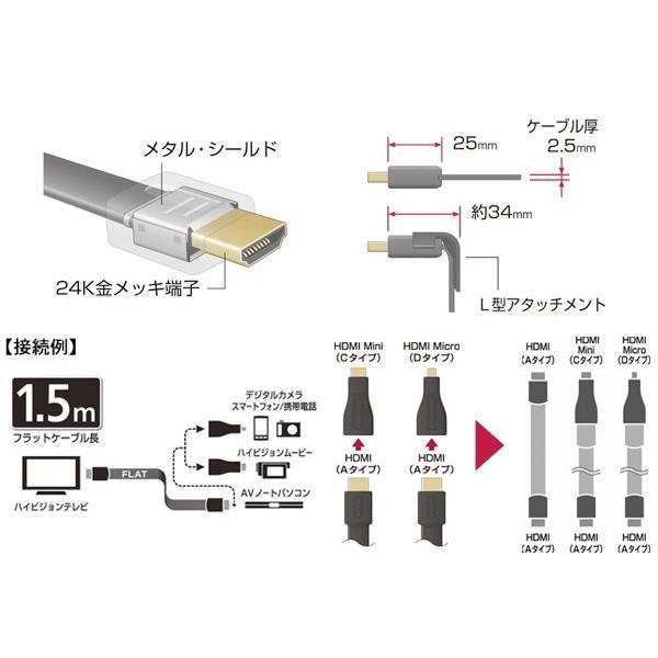 DVDプレーヤー TEES DVD-H225-BK パイオニア HDMIケーブル 1.5m HDC-FL15MM-K CD HDMI SDカード USB コンパクト 録音 再生 静止画表示
