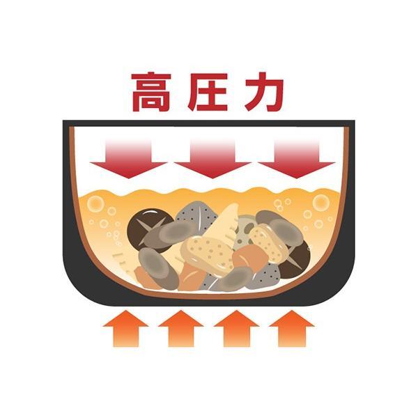 圧力鍋 電気 使いやすい 電気圧力鍋 人気 おすすめ 2l フライパン 鍋 圧力 レシピ 温度 蒸し ご飯 玄米 おかゆ 自動圧力 圧力調理|discount-spirits2|04