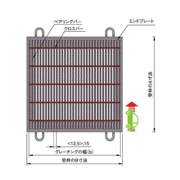 中部コーポレーション落とし込式正方形桝用スチールグレーチングb406×a400×h32mmCXHBF332-33