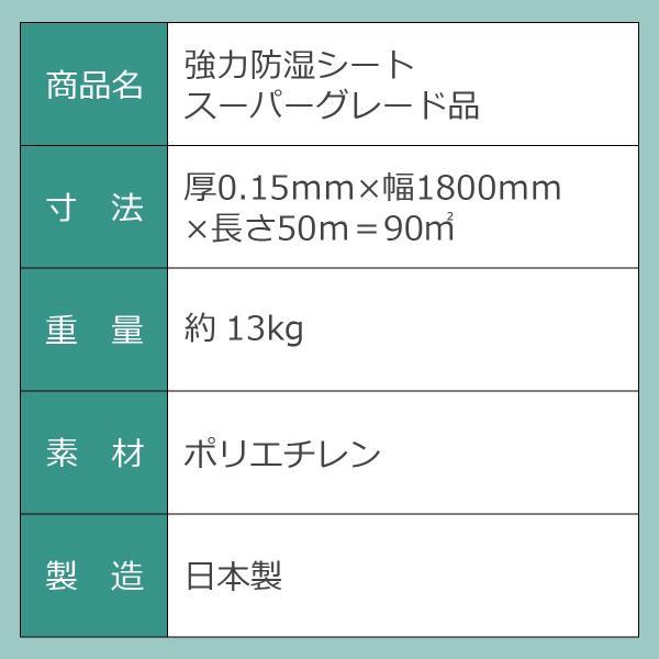 湿気対策 強力防湿シート スーパーグレード品 50m巻 防湿フイルム 床下 耐水 DIY|diystyle|04