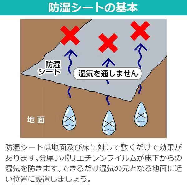 湿気対策 強力防湿シートS スーパーグレード品 50m巻 防湿フイルム 床下 耐水 DIY|diystyle|06