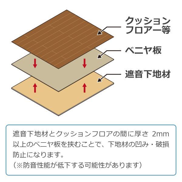 床デコLL35遮音下地材 防音 遮音 軽量 遮音等級LL35  LL45、LL40に対応|diystyle|13