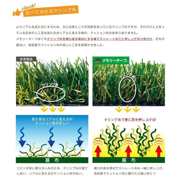 【 Memory Turf メモリーターフ 】形状記憶 リアル 人工芝ロール 2m × 5m ベランダ 庭 高品質 日本製YT-P228|doanosoto|07