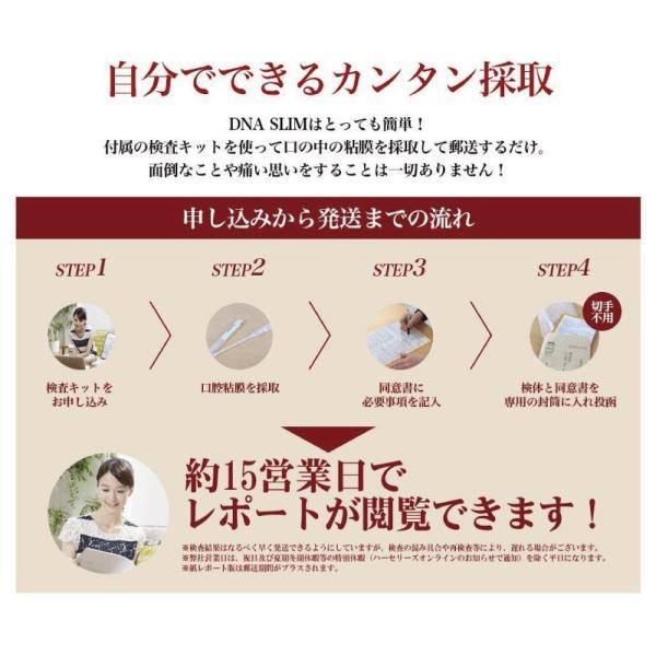 検査キット/自宅/郵送/体質/痩せにくい/DNA SLIM ダイエット遺伝子検査キット|doctorsmarche|02