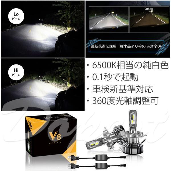 LEDヘッドライト H4 ソリオ/バンディット MA15S系 H23.1~H27.8 dopest 02