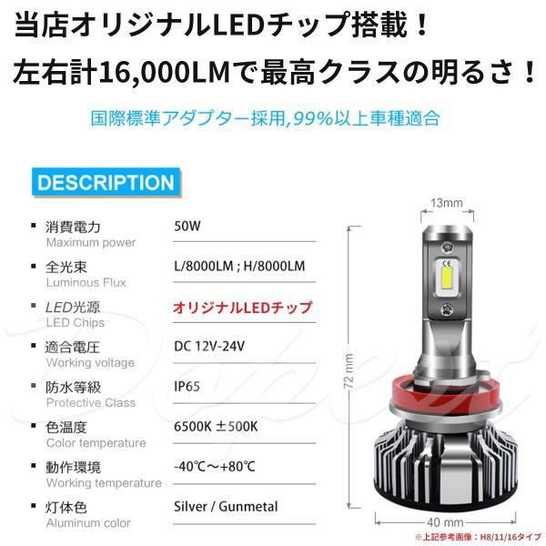 LEDヘッドライト H4 ソリオ/バンディット MA15S系 H23.1~H27.8 dopest 04